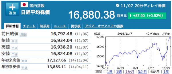 nikkei_20150606125647184.png