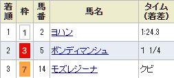 kyoto12_530.jpg