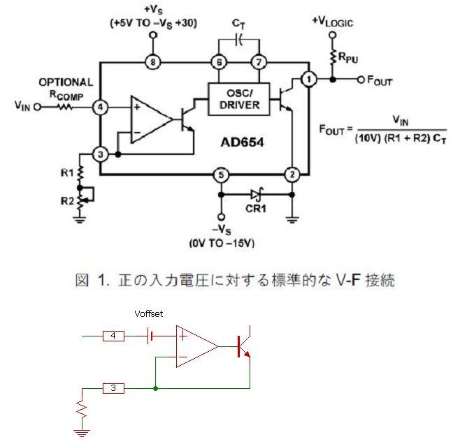 AD654ブロック図2
