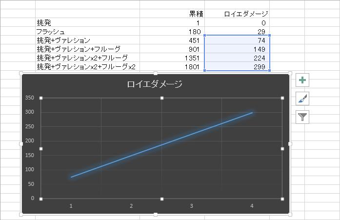 ロイエグラフ