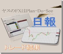 結果オーライ【2/28(土) トレード結果