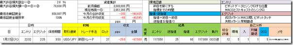 2連敗!【1/27(火) トレード結果】