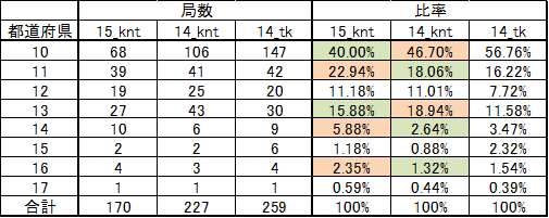 compare_knt2015.png