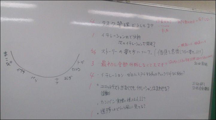 20150310_yokohamadojo1.jpg