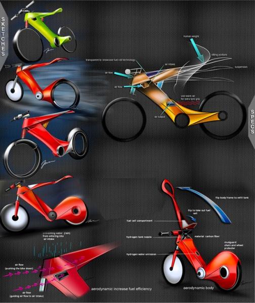 hydro-bike-by-imran-othman5.jpg