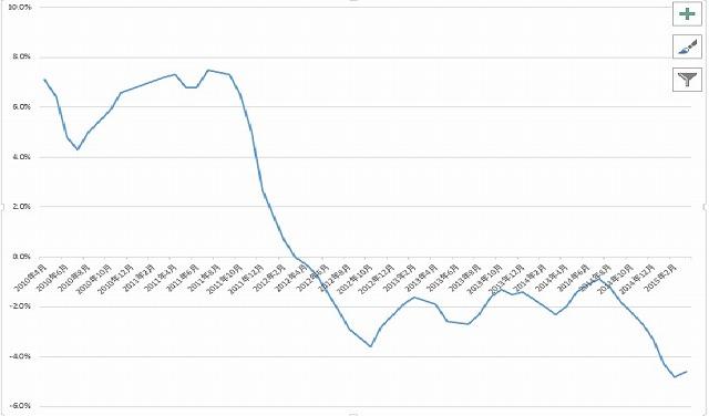 dflationchina20150420.jpg