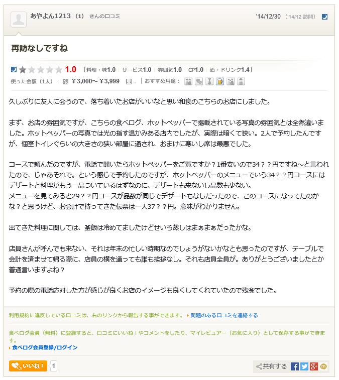 ひびき新宿東口改訂前.
