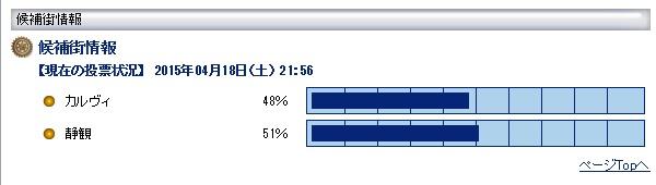 battle_vote201504182156.jpg